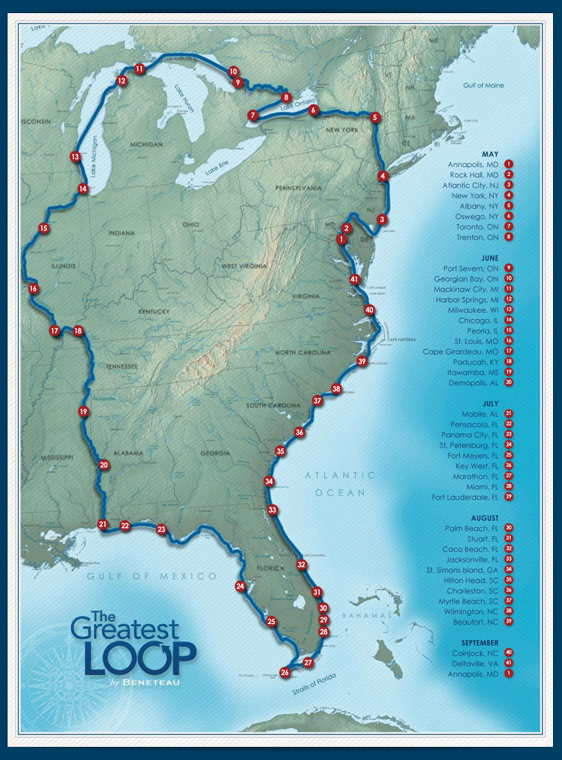 The Great Loop Route